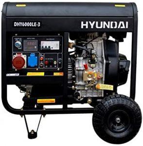 groupe Hyundai